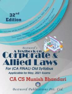 munish bhandari ca final