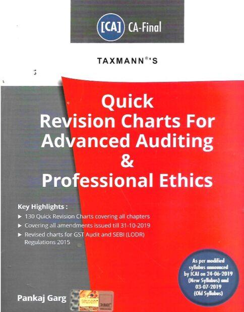 pankaj garg audit charts